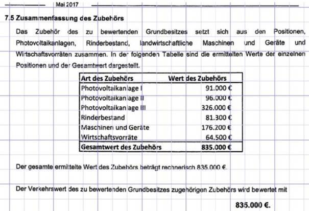 Verkehrswertfestsetzung durch Sachverständigen im Zwangsversteigerungsverfahren von Jens-Thomas Jensen, Goldebek